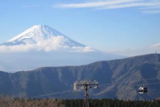 Hakone Ropeway on a previous visit